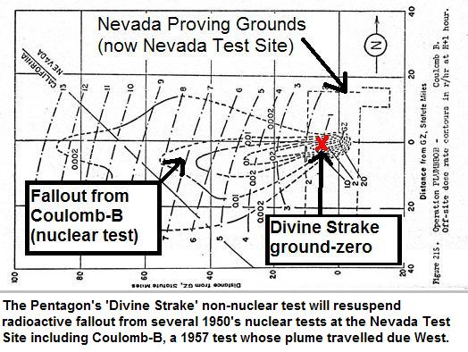 Coulomb B was one of several 1950s U.S. nuclear tests that showered the Divine Strake GZ with radiation